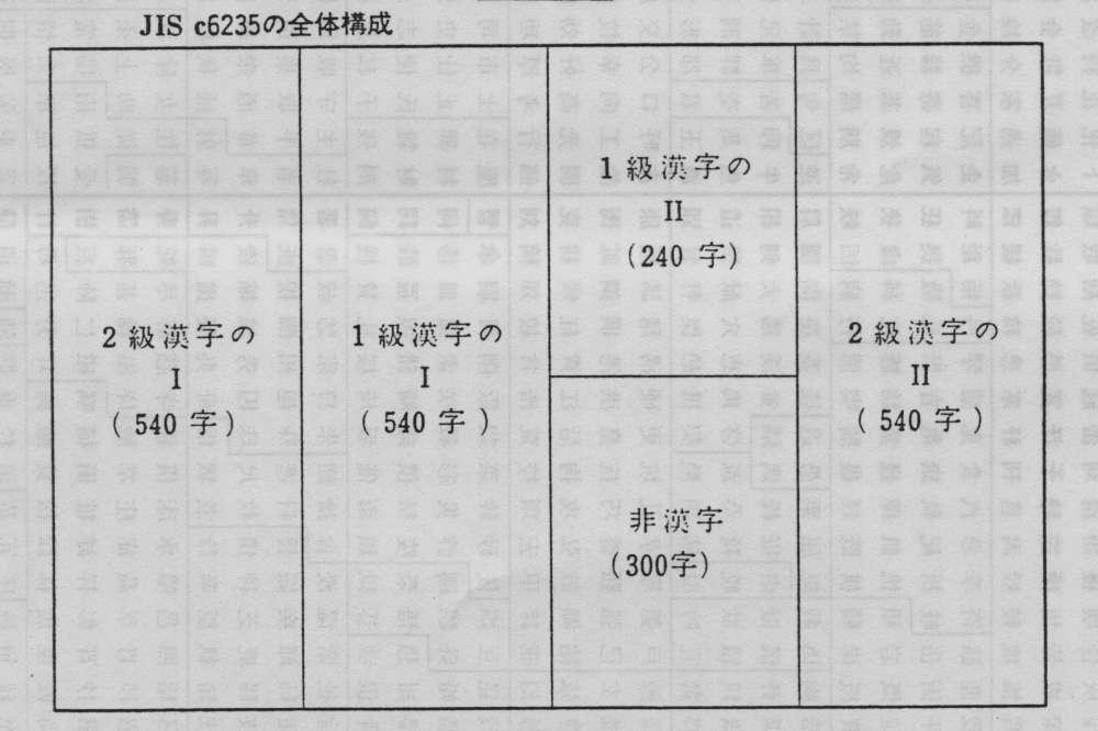 aizawa keiichi tsukuba