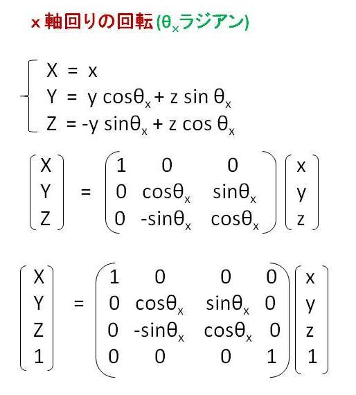 行列 次元 回転 3