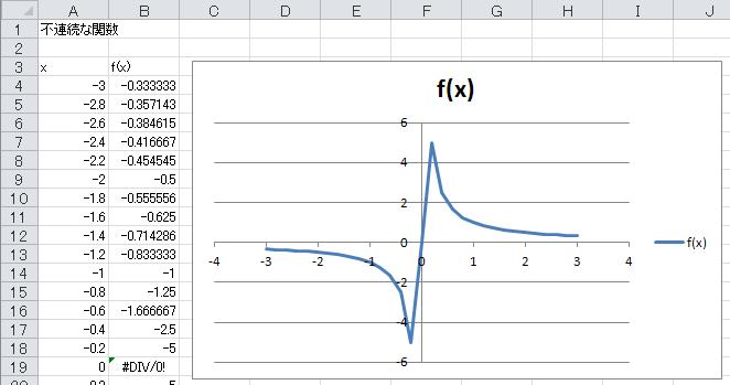 エクセル 乗数 関数